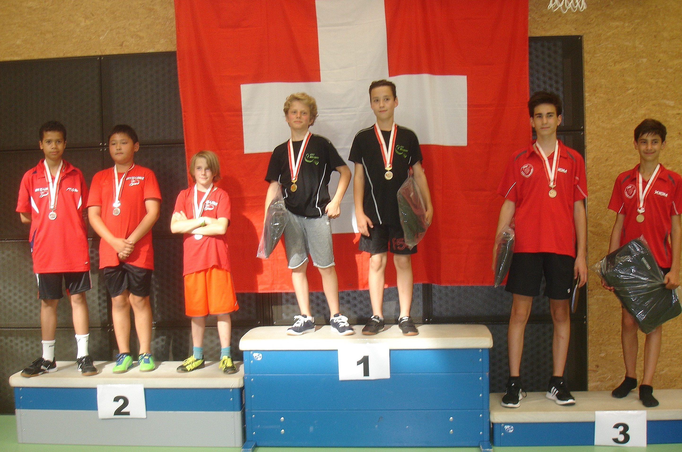 Swiss Junior Challenge
